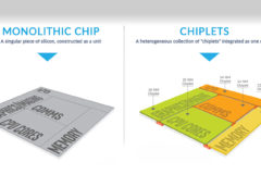 System Design with Chiplets