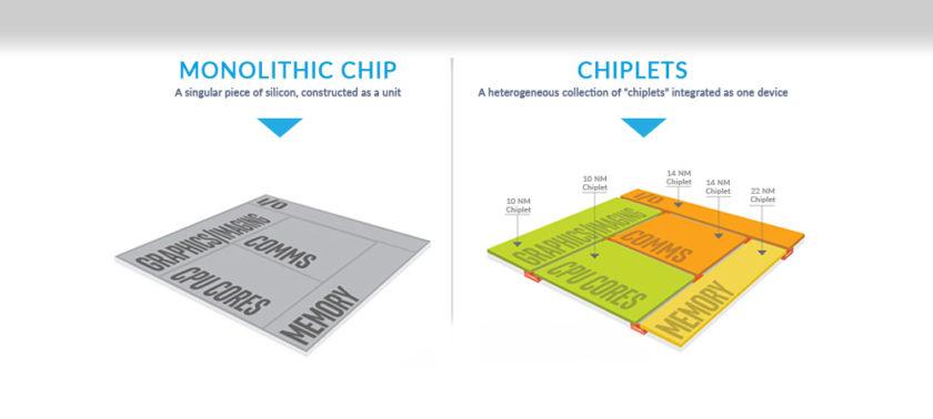 ChipletVSMonolithic_SOC