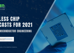 Fearless Chip Forecasts for 2021 from Semiconductor Engineering